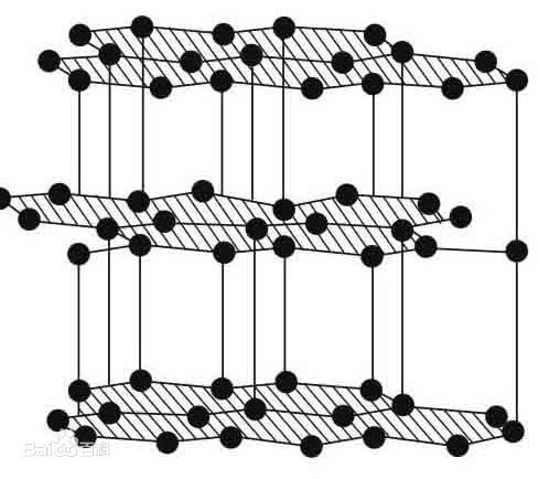 Can you tell the difference between carbon materials and graphite materials (5).jpg