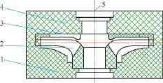 Graphite Casting Process Of Double Curvature Blade Titanium Impeller
